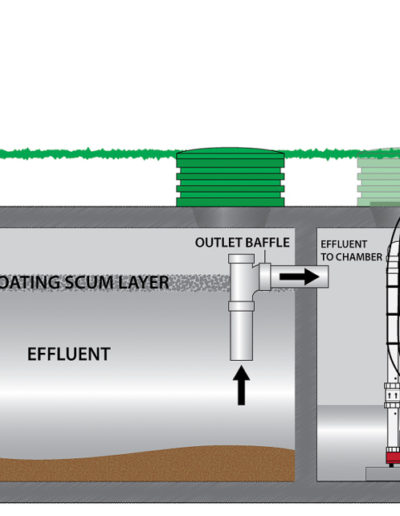 septic-pumping - Copy