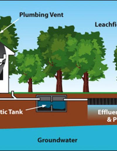 septic-system-diagram - Copy