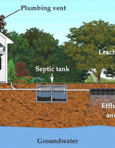 septic_system - Copy